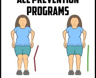 ACL Prevention Programs Cover