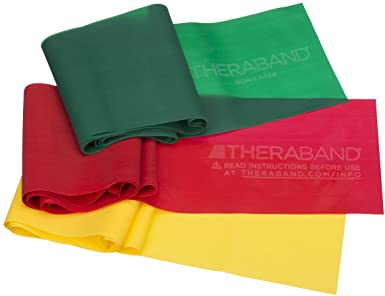 therabands resistance band set