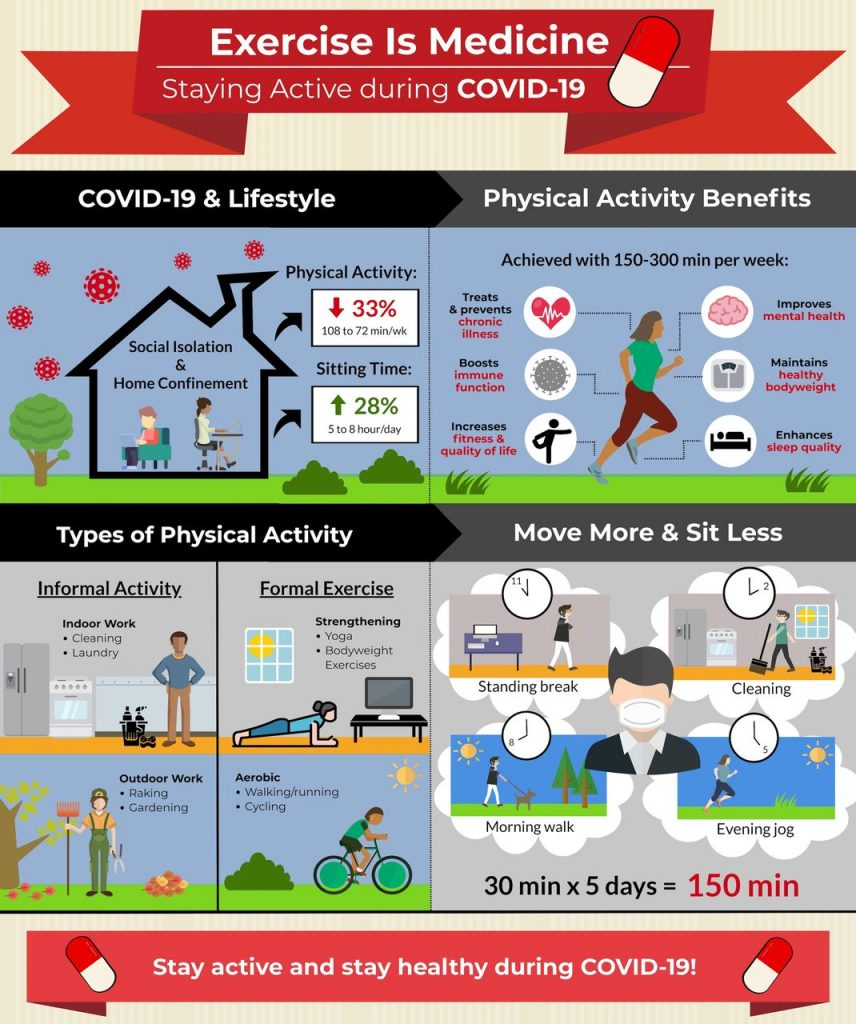 staying active exercise during covid 19 pandemic